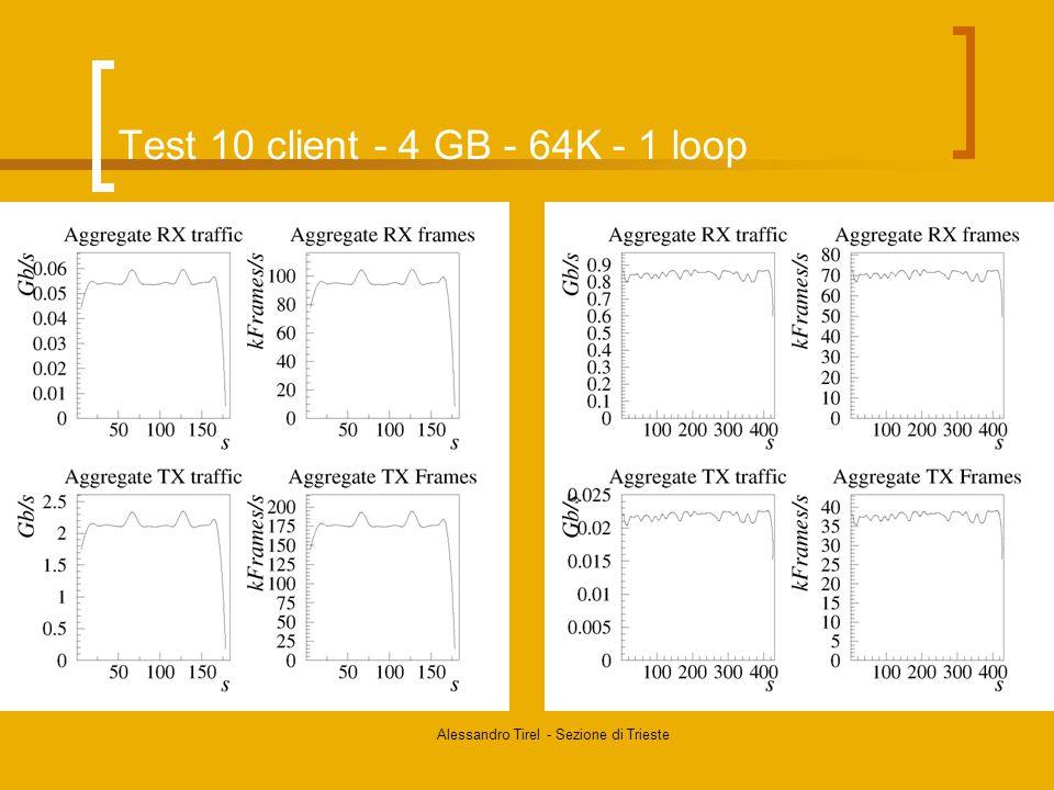 Alessandro Tirel - Sezione di Trieste Test 10 client - 100 MB - 64K - 10 loop