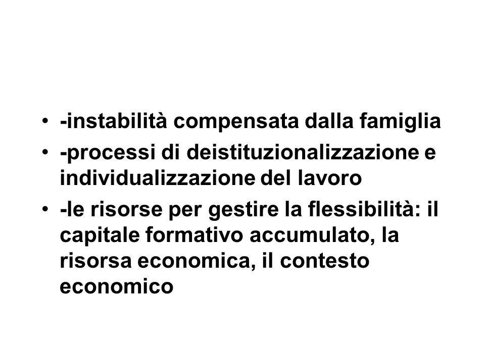 -instabilità compensata dalla famiglia -processi di deistituzionalizzazione e individualizzazione del lavoro -le risorse per gestire la flessibilità: il capitale formativo accumulato, la risorsa economica, il contesto economico