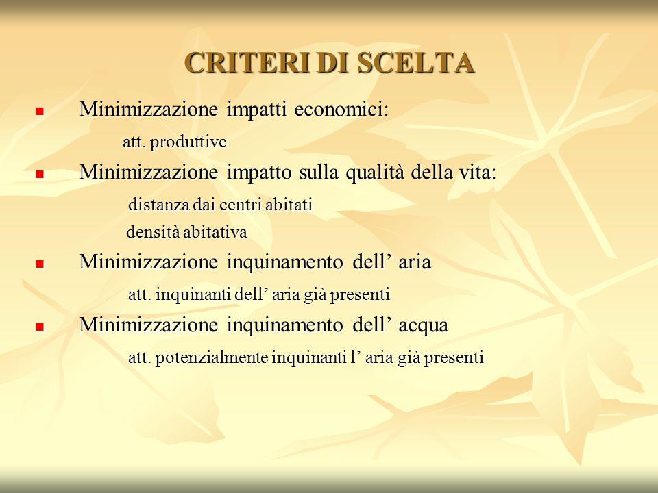 CRITERI DI SCELTA Minimizzazione impatti economici: Minimizzazione impatti economici: att.