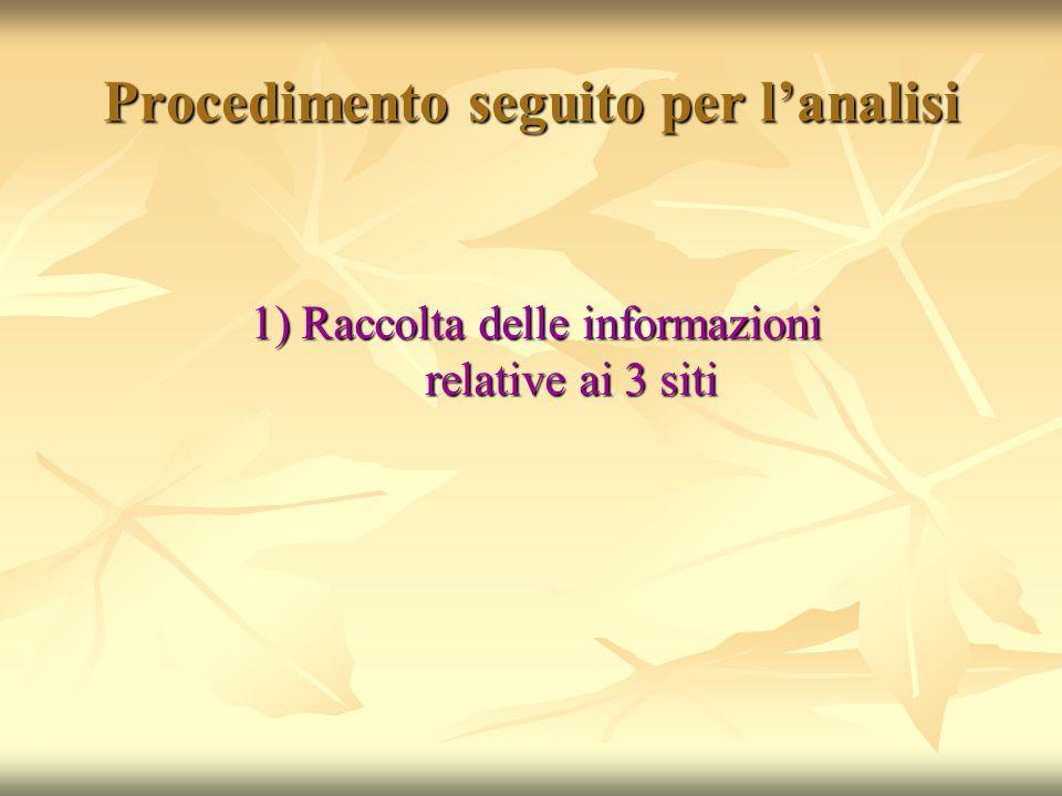Procedimento seguito per l'analisi 1) Raccolta delle informazioni relative ai 3 siti