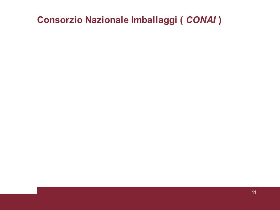 Consorzio Nazionale Imballaggi ( CONAI ) 11