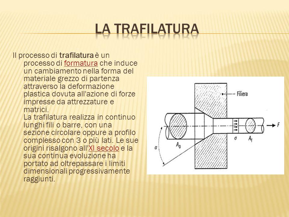Il processo di trafilatura è un processo di formatura che induce un cambiamento nella forma del materiale grezzo di partenza attraverso la deformazion