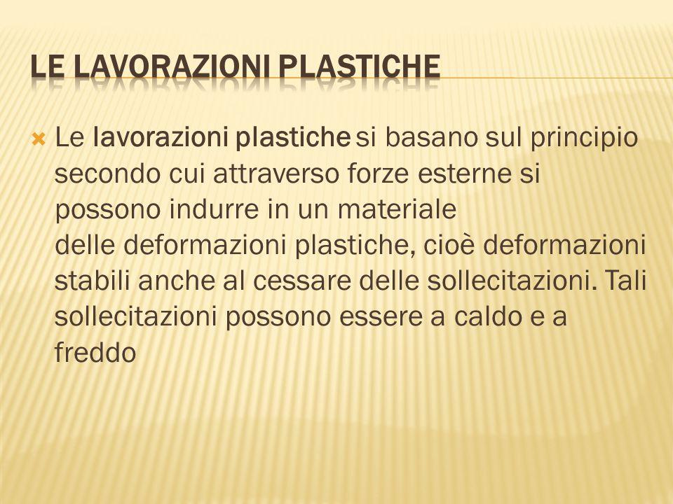  Le lavorazioni plastiche si basano sul principio secondo cui attraverso forze esterne si possono indurre in un materiale delle deformazioni plastich