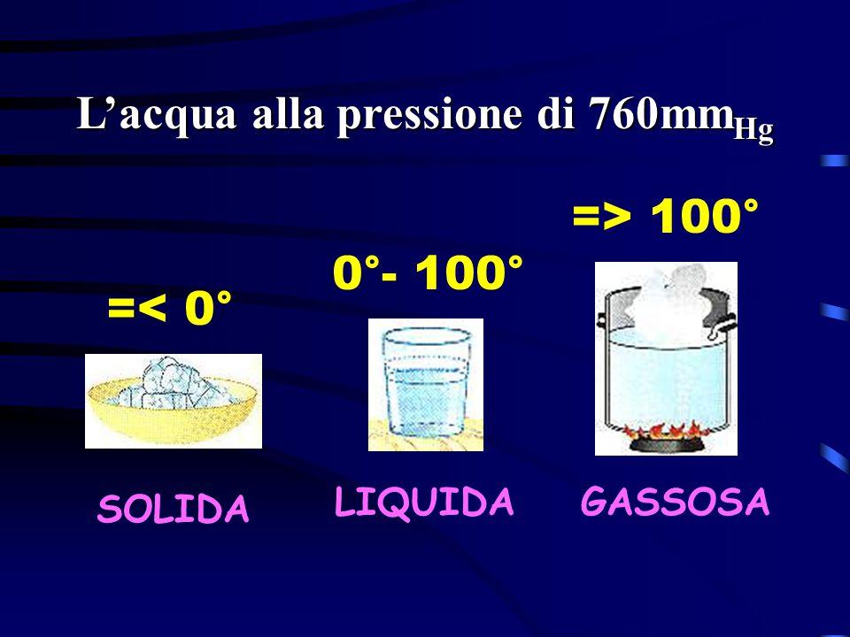 SOLIDA LIQUIDAGASSOSA L'acqua alla pressione di 760mm Hg =< 0° 0°- 100° => 100°