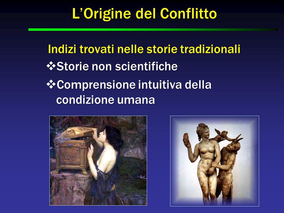 L'Origine del Conflitto Indizi trovati nelle storie tradizionali  Storie non scientifiche  Comprensione intuitiva della condizione umana
