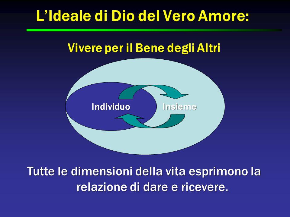 Individuo Insieme Tutte le dimensioni della vita esprimono la relazione di dare e ricevere. L'Ideale di Dio del Vero Amore: Vivere per il Bene degli A