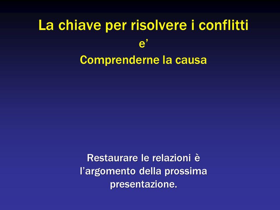 La chiave per risolvere i conflitti e' Comprenderne la causa Restaurare le relazioni è l'argomento della prossima presentazione.