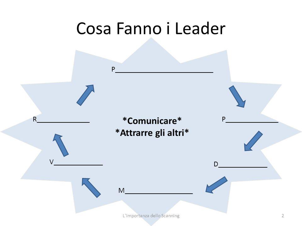 Cosa Fanno i Leader P__________________________ R______________P______________ V_____________ D_____________ M__________________ *Comunicare* *Attrarre gli altri* 2L importanza dello Scanning