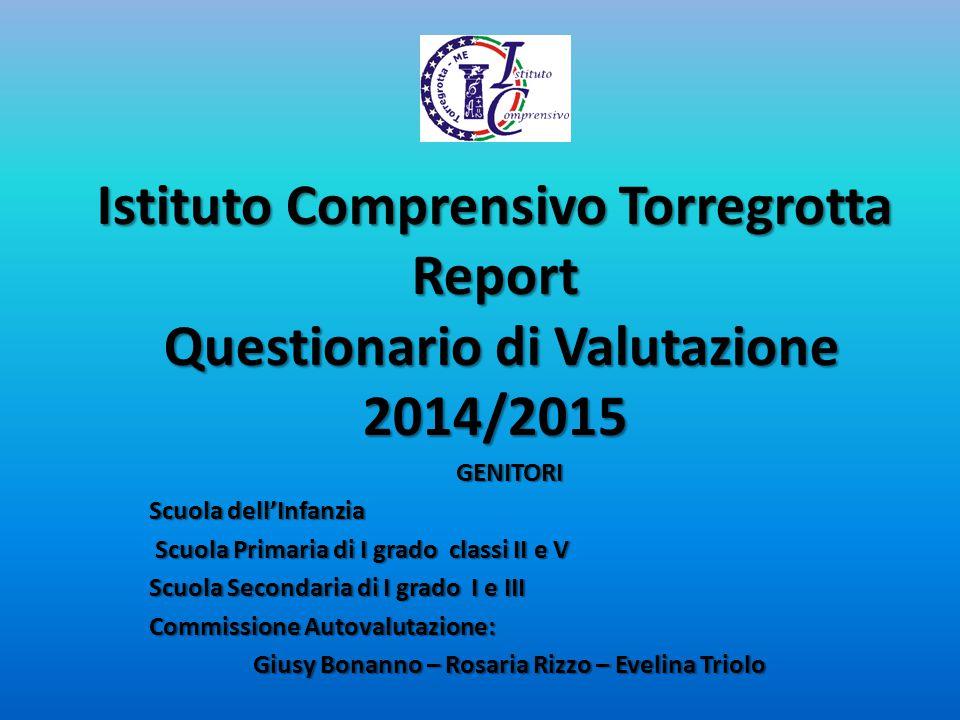 Istituto Comprensivo Torregrotta Report Questionario di Valutazione 2014/2015 GENITORI Scuola dell'Infanzia Scuola Primaria di I grado classi II e V S