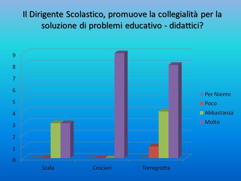 Il Dirigente Scolastico, promuove la collegialità per la soluzione di problemi educativo - didattici