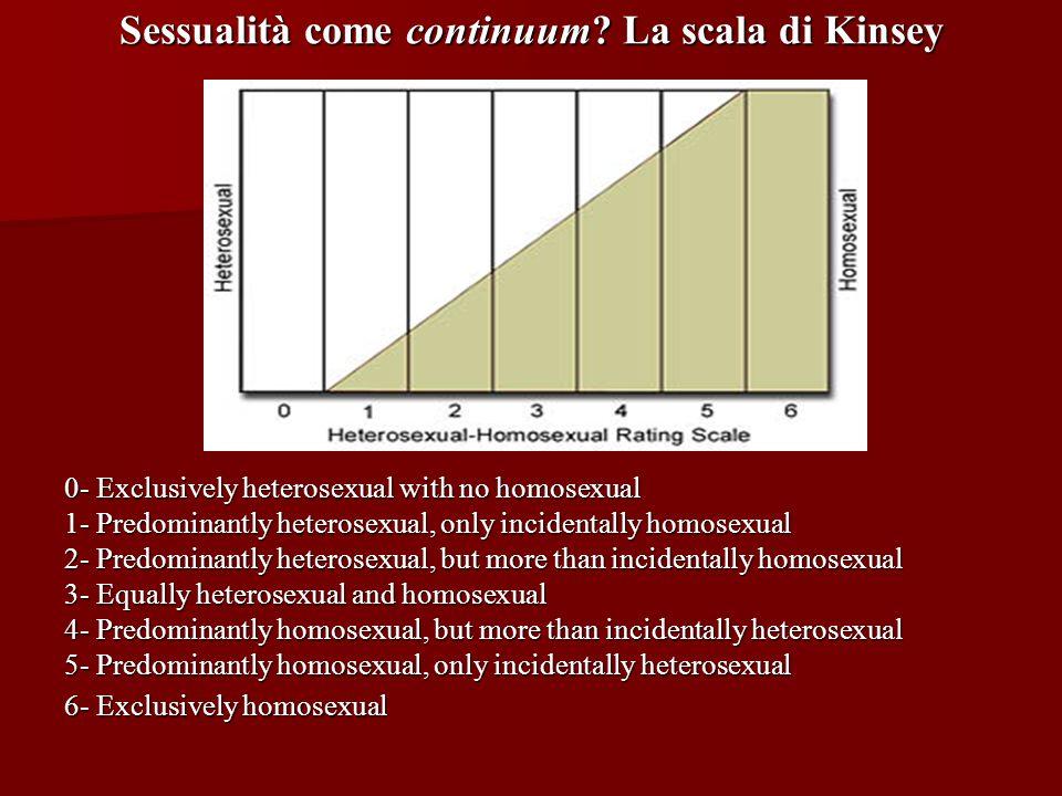 Sessualità come continuum.