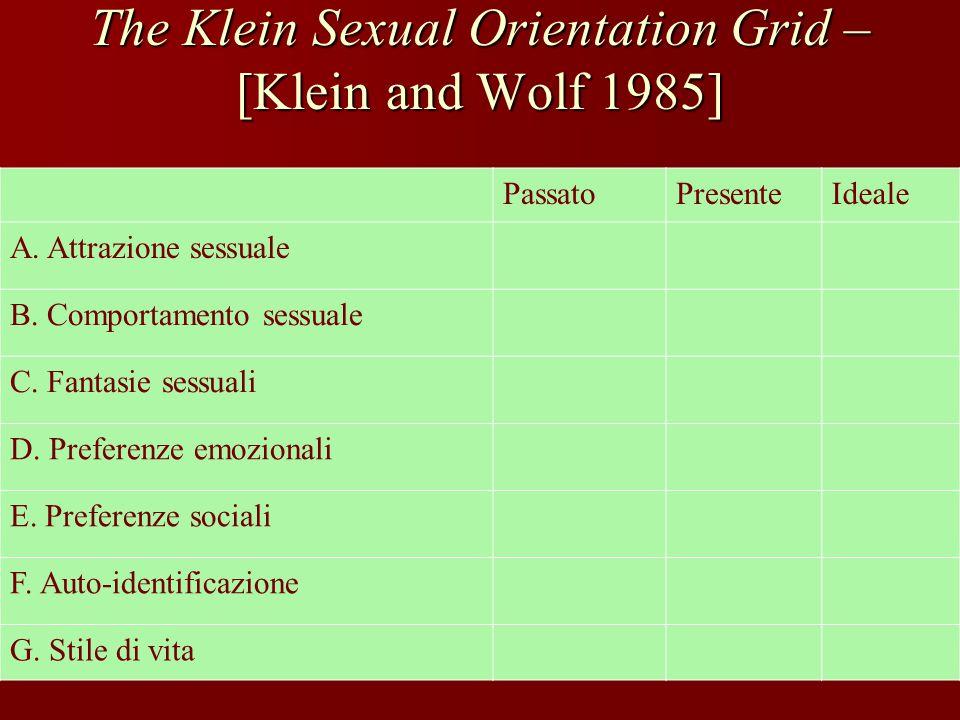 The Klein Sexual Orientation Grid – [Klein and Wolf 1985] PassatoPresenteIdeale A. Attrazione sessuale B. Comportamento sessuale C. Fantasie sessuali