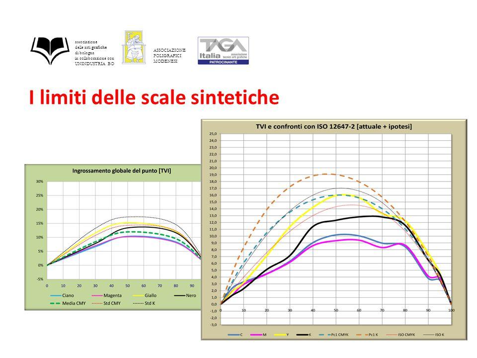 I limiti delle scale sintetiche associazione delle arti grafiche di bologna in collaborazione con UNINDUSTRIA BO ASSOCIAZIONE POLIGRAFICI MODENESI