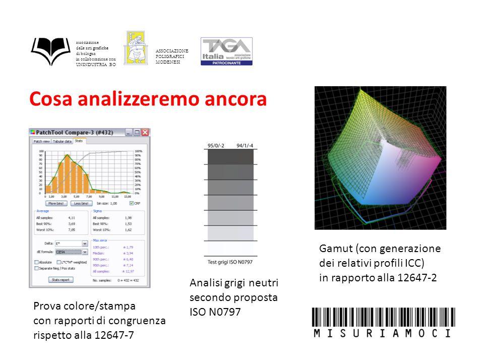 Cosa analizzeremo ancora associazione delle arti grafiche di bologna in collaborazione con UNINDUSTRIA BO ASSOCIAZIONE POLIGRAFICI MODENESI Prova colore/stampa con rapporti di congruenza rispetto alla 12647-7 Gamut (con generazione dei relativi profili ICC) in rapporto alla 12647-2 Analisi grigi neutri secondo proposta ISO N0797