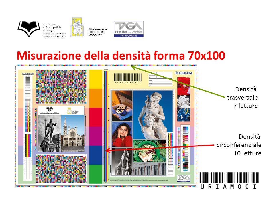 Misurazione della densità forma 70x100 associazione delle arti grafiche di bologna in collaborazione con UNINDUSTRIA BO ASSOCIAZIONE POLIGRAFICI MODENESI Densità circonferenziale 10 letture Densità trasversale 7 letture