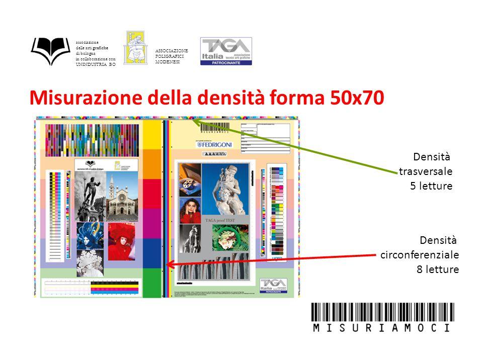 Misurazione della densità forma 50x70 associazione delle arti grafiche di bologna in collaborazione con UNINDUSTRIA BO ASSOCIAZIONE POLIGRAFICI MODENESI Densità circonferenziale 8 letture Densità trasversale 5 letture