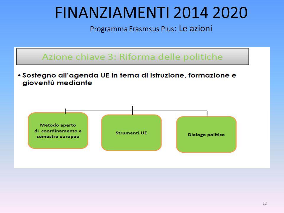 10 FINANZIAMENTI 2014 2020 Programma Erasmsus Plus : Le azioni