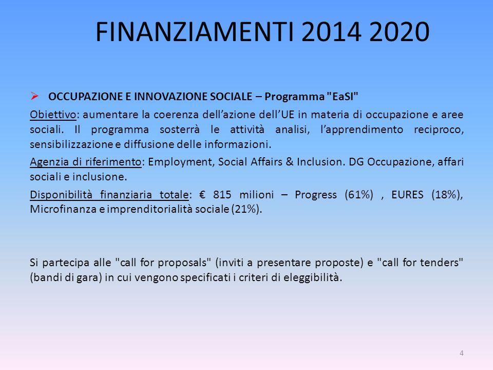FINANZIAMENTI 2014 2020  OCCUPAZIONE E INNOVAZIONE SOCIALE – Programma EaSI Obiettivo: aumentare la coerenza dell'azione dell'UE in materia di occupazione e aree sociali.