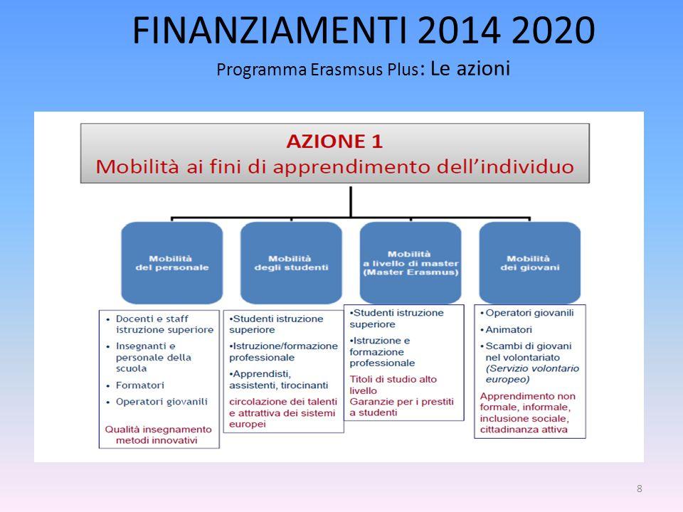 8 FINANZIAMENTI 2014 2020 Programma Erasmsus Plus : Le azioni