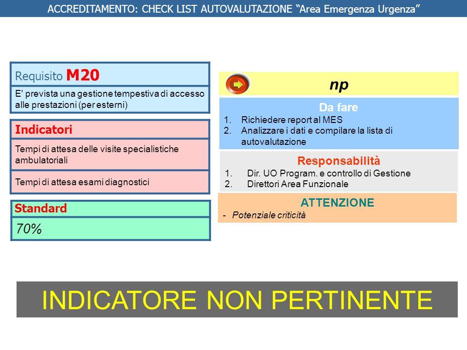 Indicatori Tempi di attesa delle visite specialistiche ambulatoriali Tempi di attesa esami diagnostici Da fare 1.Richiedere report al MES 2.Analizzare