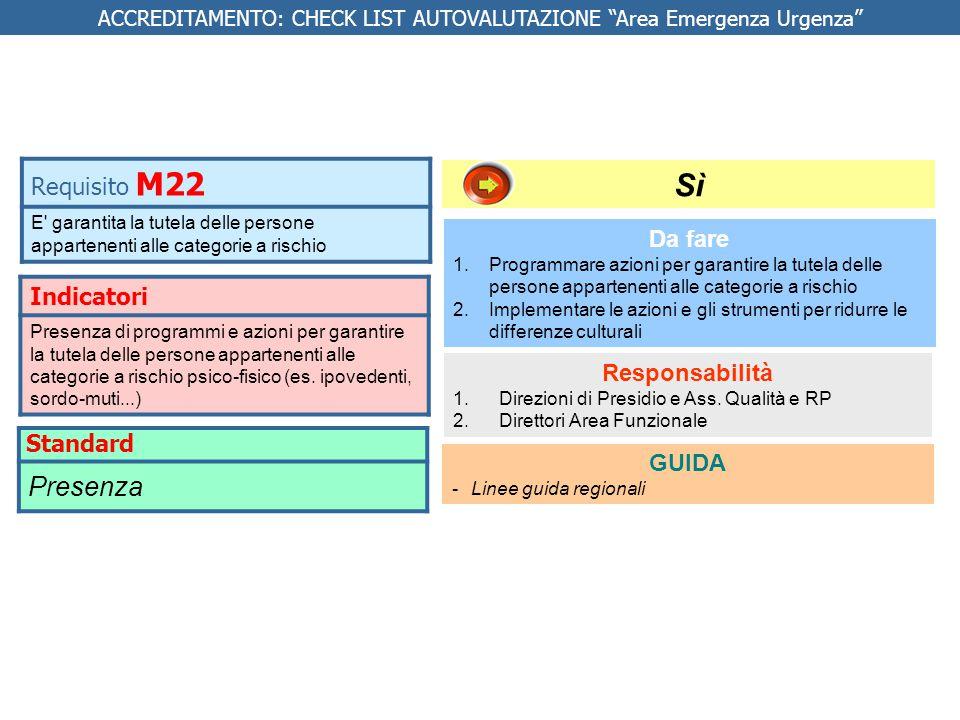 Indicatori Presenza di programmi e azioni per garantire la tutela delle persone appartenenti alle categorie a rischio psico-fisico (es. ipovedenti, so