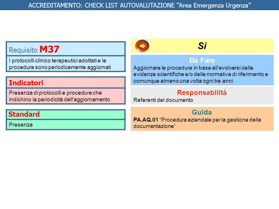 Indicatori Presenza di protocolli e procedure che indichino la periodicità dell'aggiornamento Requisito M37 I protocolli clinico terapeutici adottati