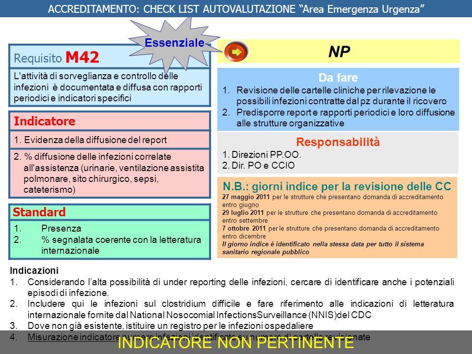 Indicatore 1. Evidenza della diffusione del report 2. % diffusione delle infezioni correlate all'assistenza (urinarie, ventilazione assistita polmonar