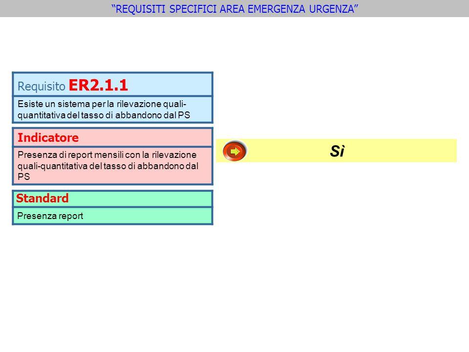 Indicatore Presenza di report mensili con la rilevazione quali-quantitativa del tasso di abbandono dal PS Requisito ER2.1.1 Esiste un sistema per la r