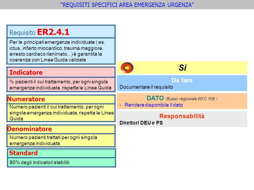 Indicatore % pazienti il cui trattamento, per ogni singola emergenza individuata, rispetta le Linee Guida Requisito ER2.4.1 Per le principali emergenz