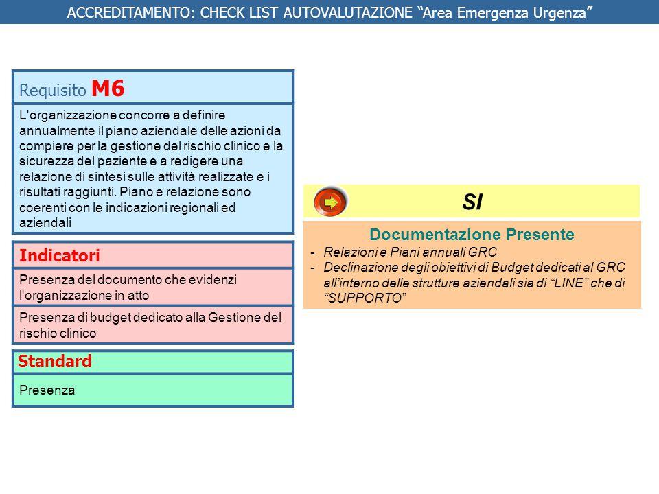Indicatore % pazienti il cui trattamento, per ogni singola emergenza individuata, rispetta le Linee Guida Requisito ER2.4.1 Per le principali emergenze individuate ( es.