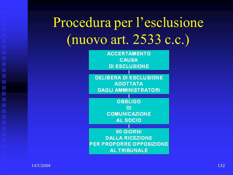 14/1/2004132 Procedura per l'esclusione (nuovo art. 2533 c.c.)