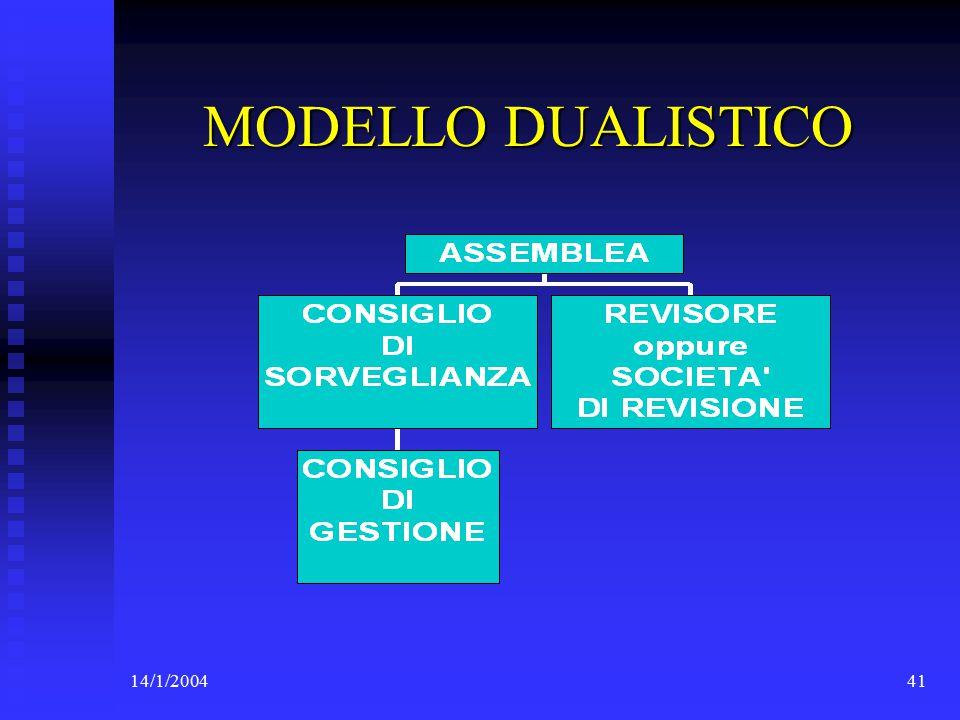 14/1/200441 MODELLO DUALISTICO