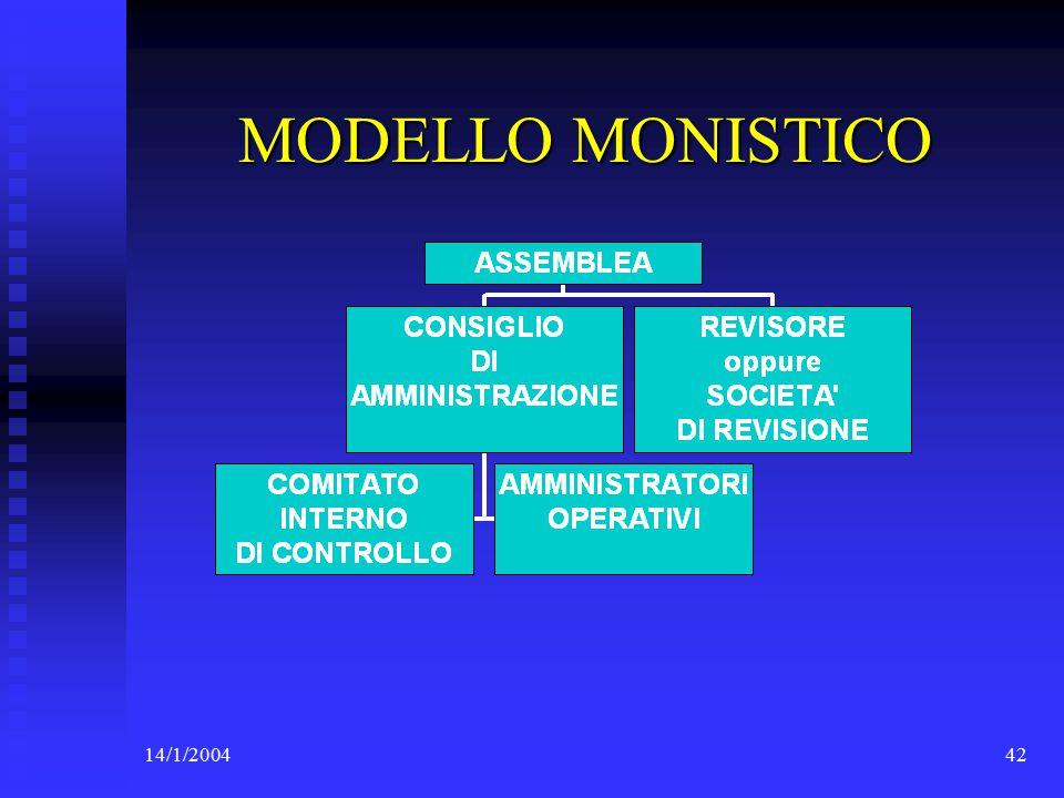 14/1/200442 MODELLO MONISTICO