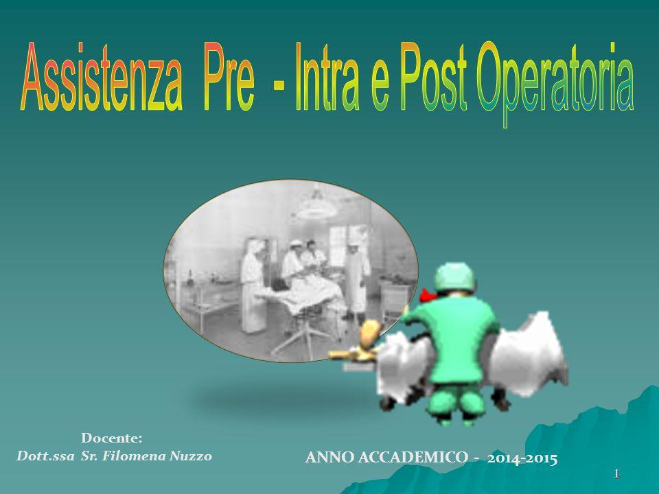 22 Preparazione standard del paziente all'intervento chirurgico Giorno precedente l'intervento:  Avvisare il paziente che non potra' ingerire né alimenti né liquidi nelle 6-8 ore precedenti l'intervento.