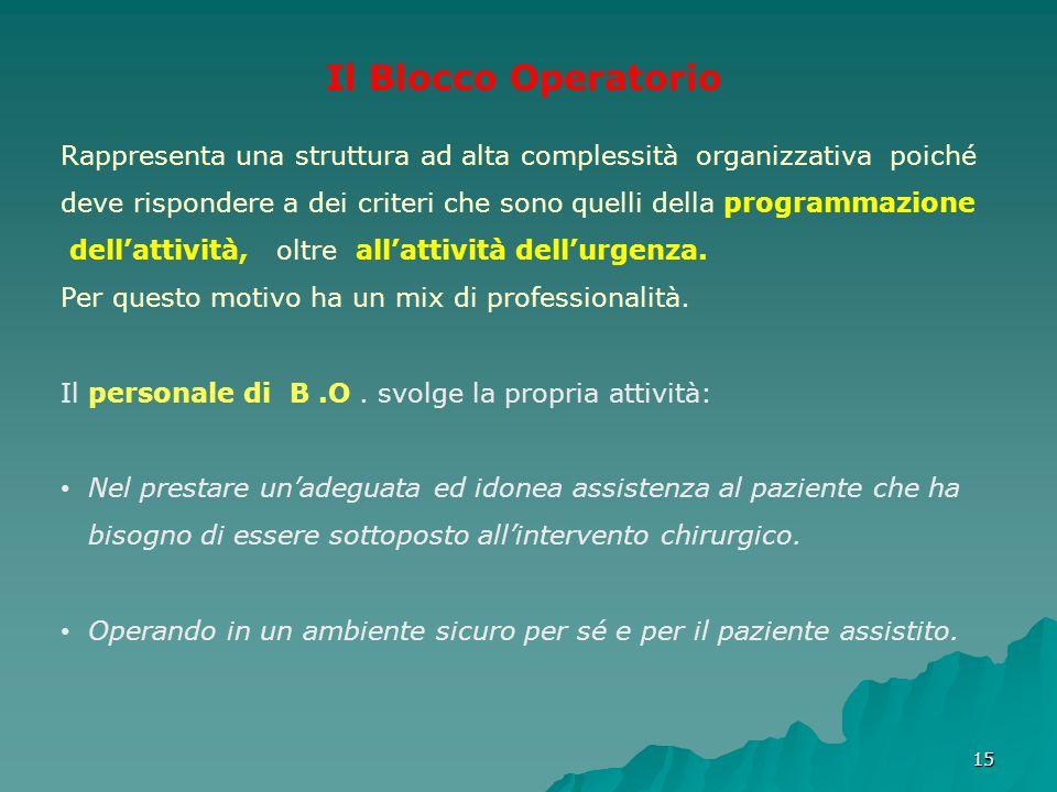 1515 Il Blocco Operatorio Rappresenta una struttura ad alta complessità organizzativa poiché deve rispondere a dei criteri che sono quelli della progr