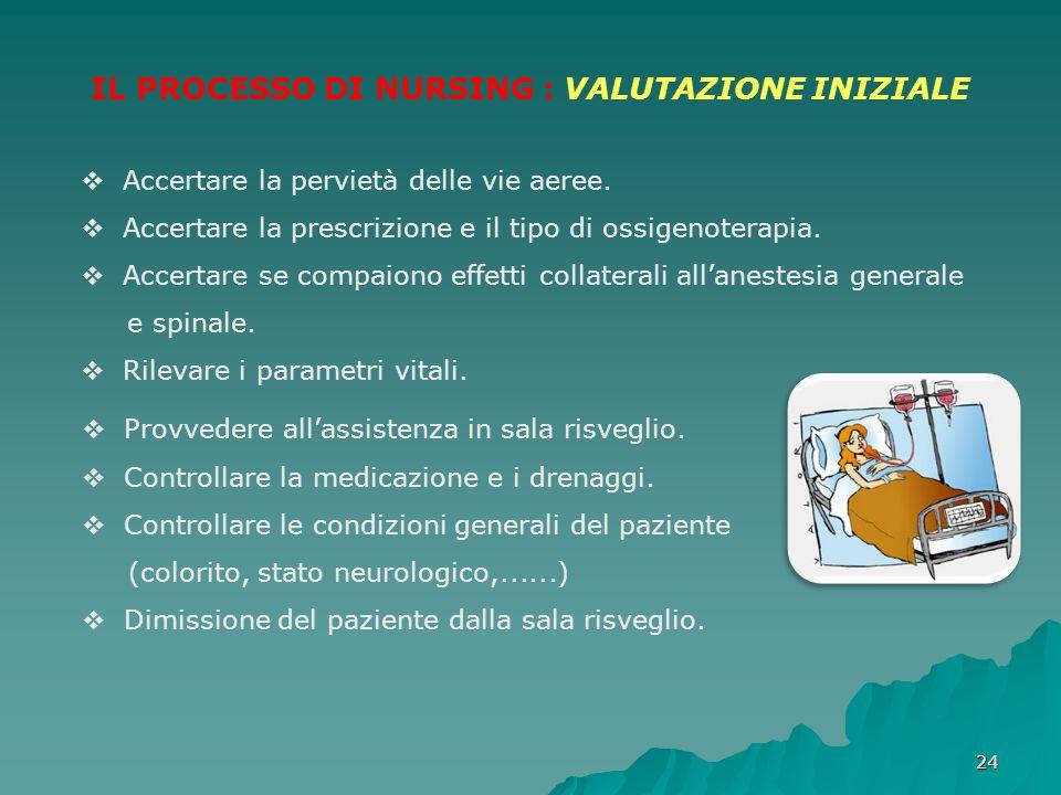 2424 IL PROCESSO DI NURSING : VALUTAZIONE INIZIALE  Accertare la pervietà delle vie aeree.  Accertare la prescrizione e il tipo di ossigenoterapia.