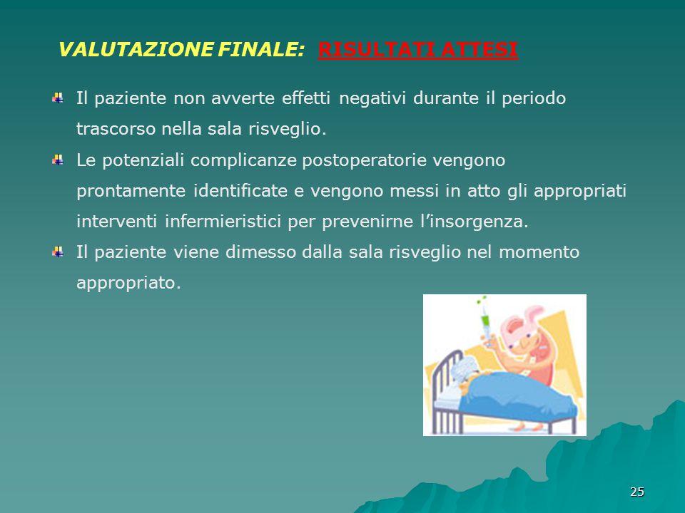 2525 VALUTAZIONE FINALE: RISULTATI ATTESI Il paziente non avverte effetti negativi durante il periodo trascorso nella sala risveglio. Le potenziali co
