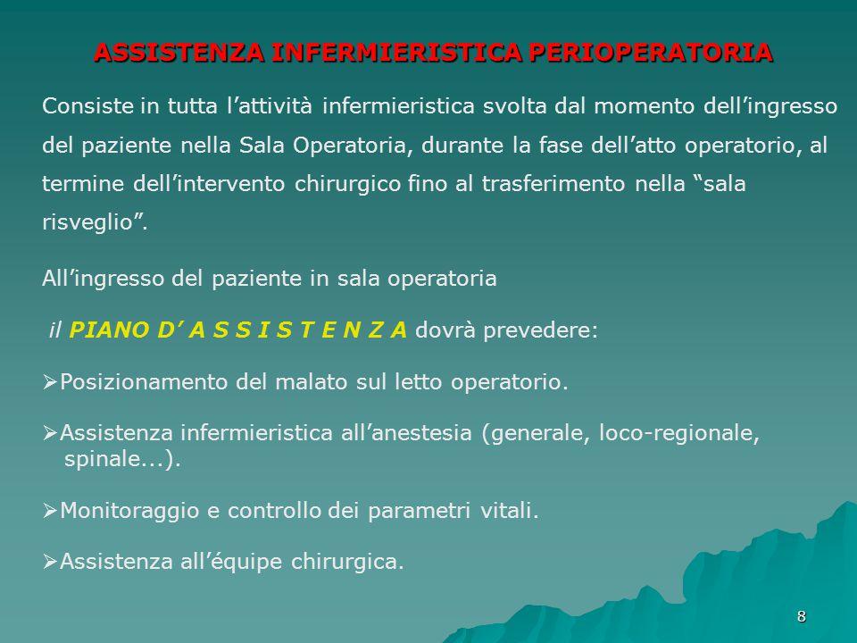 88 ASSISTENZA INFERMIERISTICA PERIOPERATORIA Consiste in tutta l'attività infermieristica svolta dal momento dell'ingresso del paziente nella Sala Ope