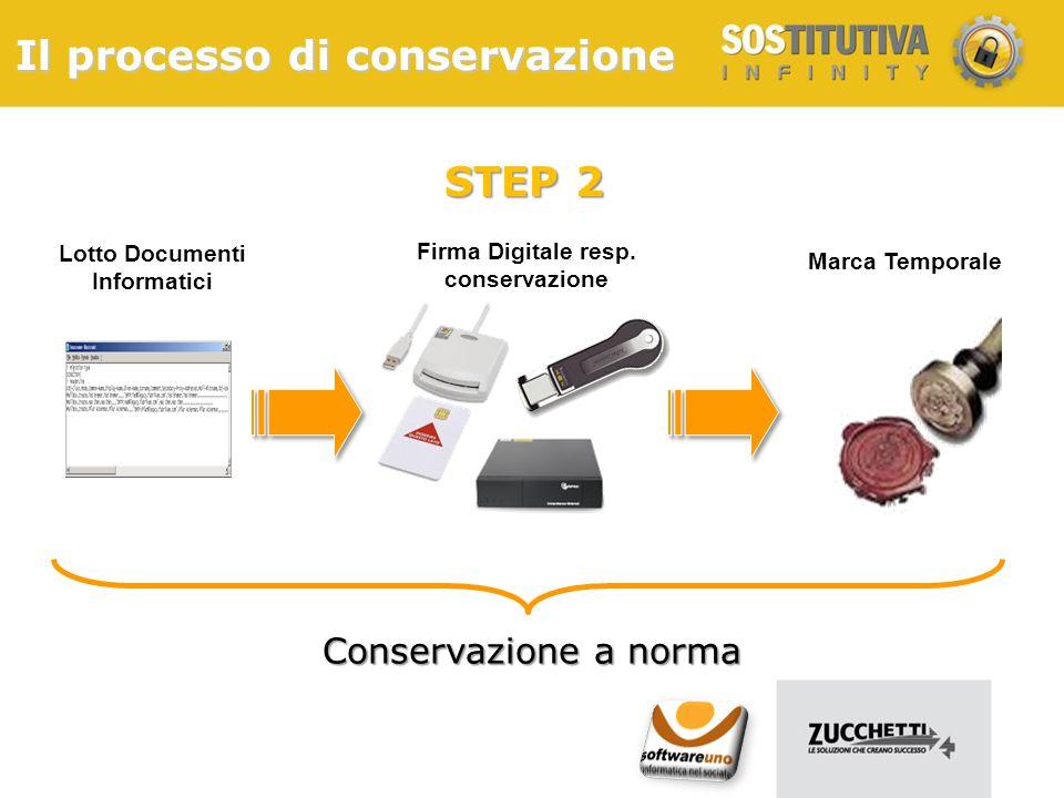 Il processo di conservazione Conservazione a norma Lotto Documenti Informatici Firma Digitale resp. conservazione Marca Temporale STEP 2