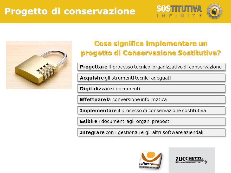 Progetto di conservazione Progettare il processo tecnico-organizzativo di conservazione Cosa significa implementare un progetto di Conservazione Sosti