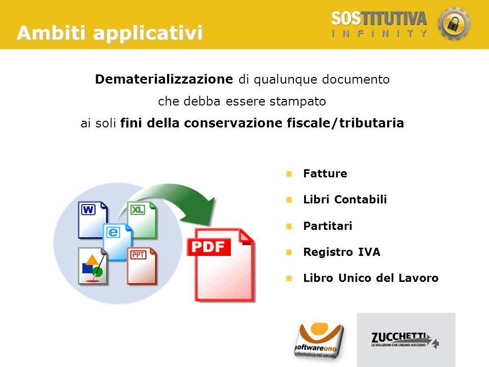 Dematerializzazione di qualunque documento che debba essere stampato ai soli fini della conservazione fiscale/tributaria Fatture Libri Contabili Parti