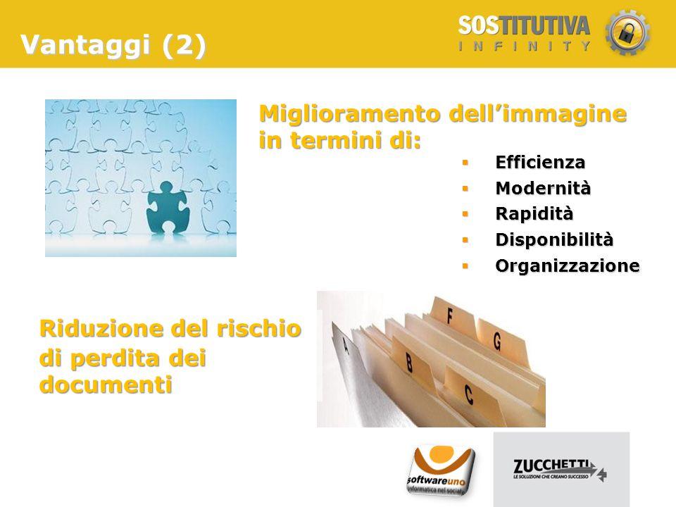 Vantaggi (2) Riduzione del rischio di perdita dei documenti  Efficienza  Modernità  Rapidità  Disponibilità  Organizzazione Miglioramento dell'im