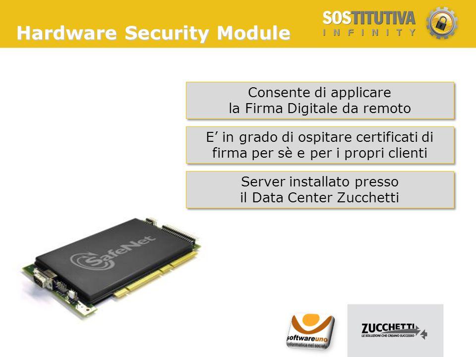 Hardware Security Module Server installato presso il Data Center Zucchetti Server installato presso il Data Center Zucchetti Consente di applicare la