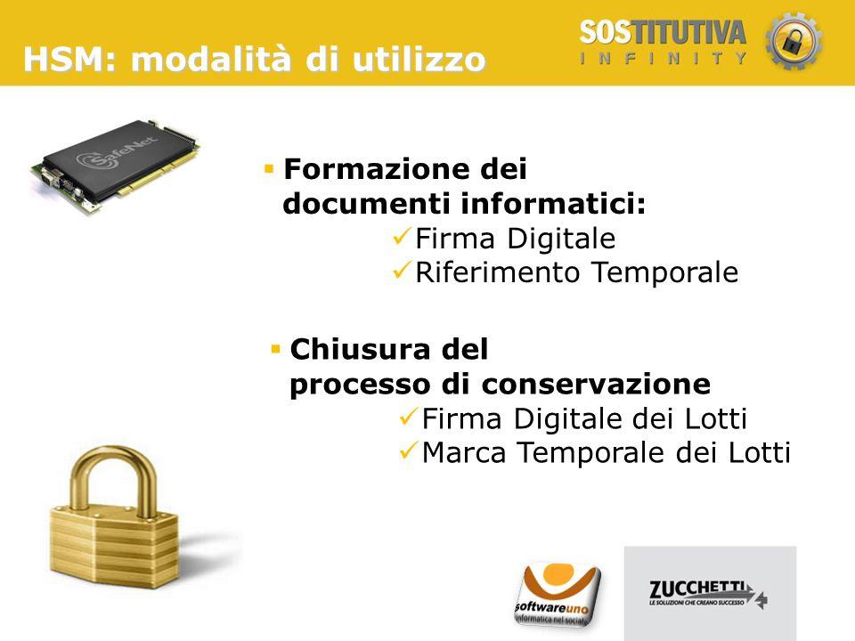 HSM: modalità di utilizzo  Formazione dei documenti informatici: Firma Digitale Riferimento Temporale  Chiusura del processo di conservazione Firma