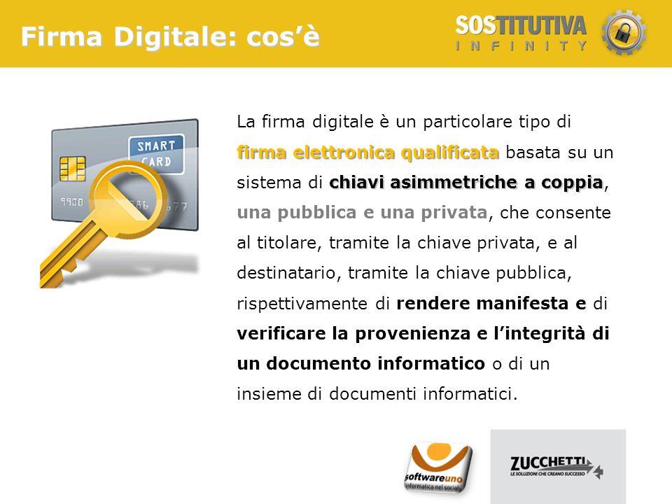 Firma Digitale: cos'è La firma digitale è un particolare tipo di firma elettronica qualificata chiavi asimmetrichea coppia firma elettronica qualifica