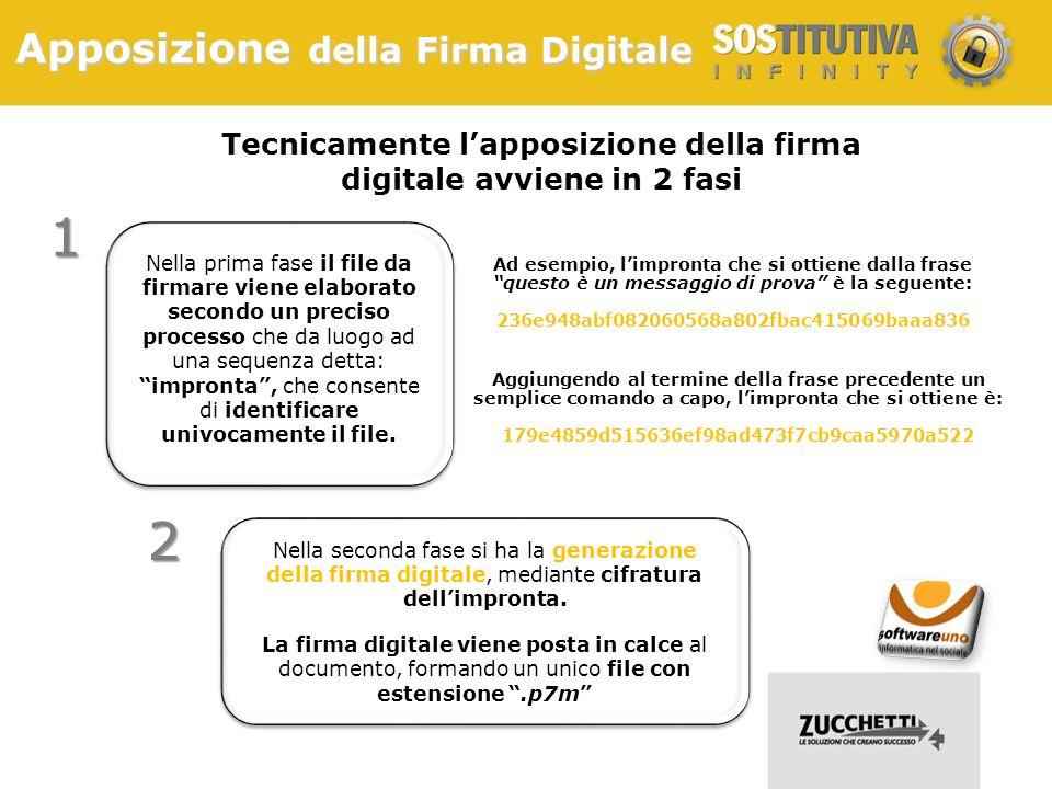 Apposizione della Firma Digitale Tecnicamente l'apposizione della firma digitale avviene in 2 fasi Nella prima fase il file da firmare viene elaborato