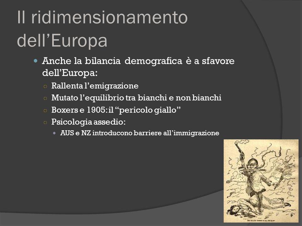 Il ridimensionamento dell'Europa Anche la bilancia demografica è a sfavore dell'Europa: ○ Rallenta l'emigrazione ○ Mutato l'equilibrio tra bianchi e n