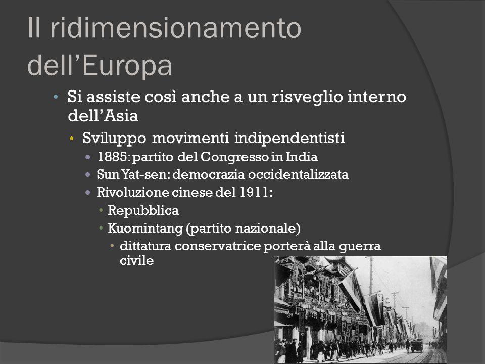 Il ridimensionamento dell'Europa Si assiste così anche a un risveglio interno dell'Asia Sviluppo movimenti indipendentisti 1885: partito del Congresso