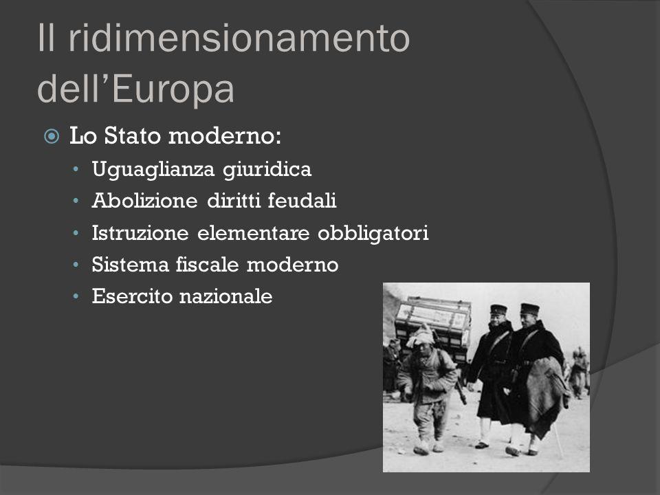 Il ridimensionamento dell'Europa  Lo Stato moderno: Uguaglianza giuridica Abolizione diritti feudali Istruzione elementare obbligatori Sistema fiscal