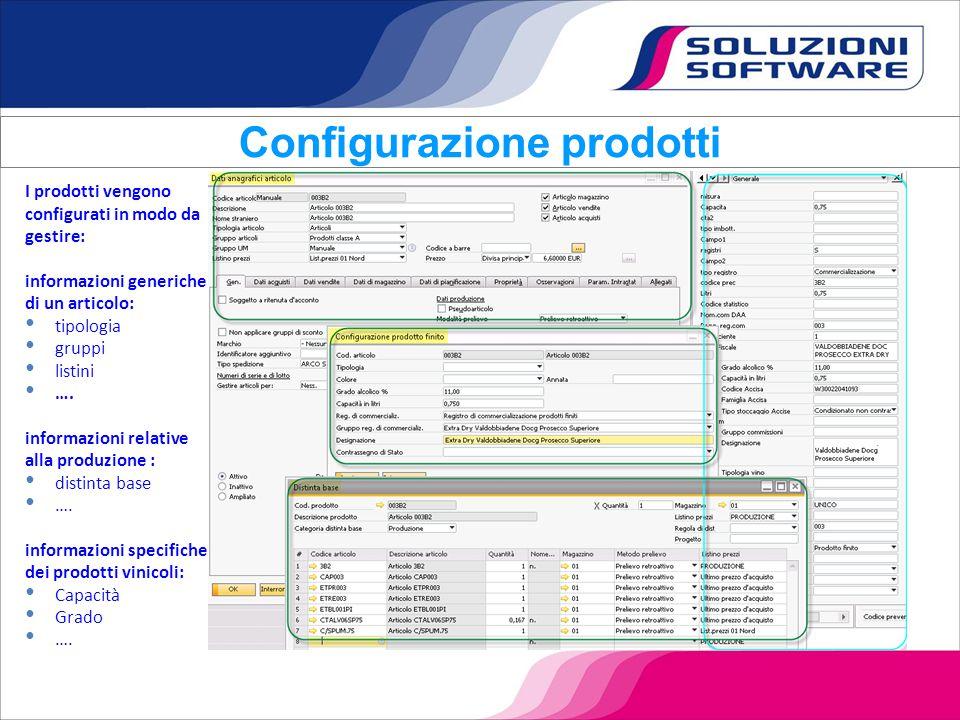Configurazione prodotti I prodotti vengono configurati in modo da gestire: informazioni generiche di un articolo: tipologia gruppi listini …. informaz